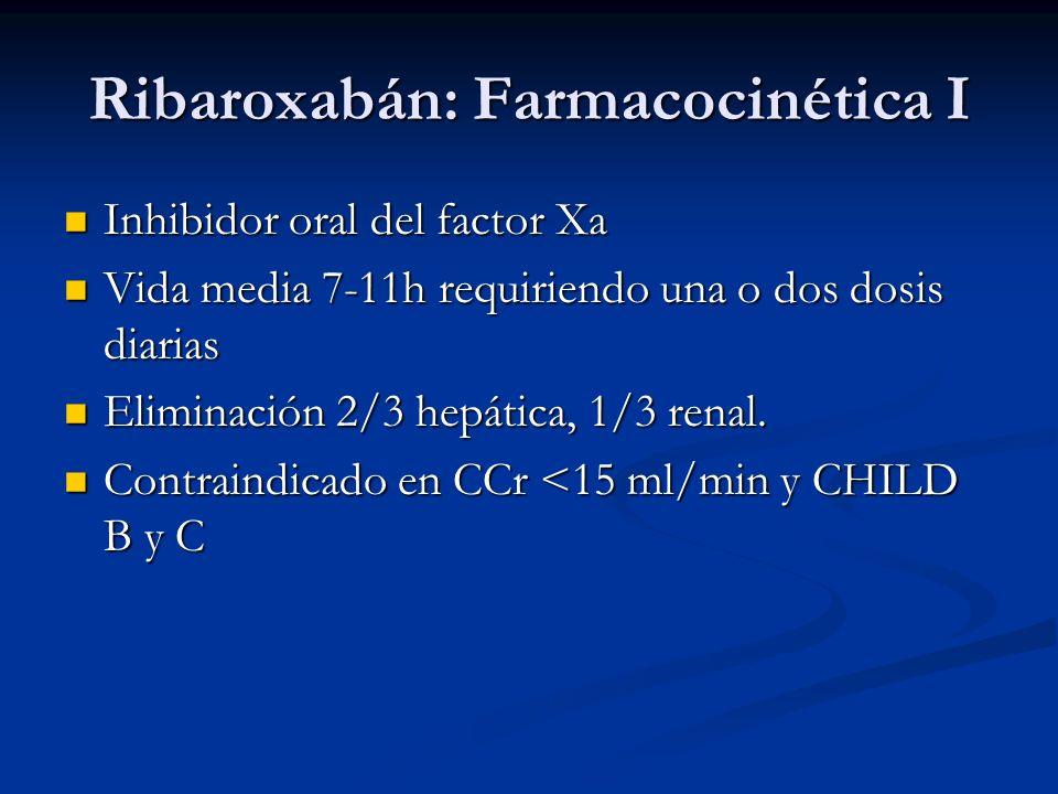 Ribaroxabán: Farmacocinética I Inhibidor oral del factor Xa Inhibidor oral del factor Xa Vida media 7-11h requiriendo una o dos dosis diarias Vida med