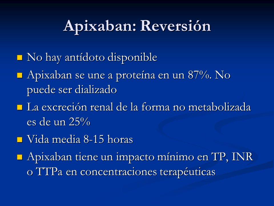 Apixaban: Reversión No hay antídoto disponible No hay antídoto disponible Apixaban se une a proteína en un 87%. No puede ser dializado Apixaban se une