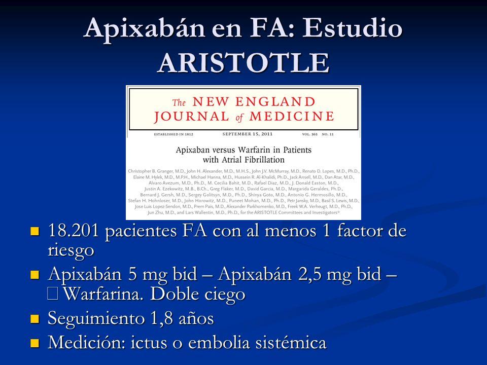 Apixabán en FA: Estudio ARISTOTLE 18.201 pacientes FA con al menos 1 factor de riesgo 18.201 pacientes FA con al menos 1 factor de riesgo Apixabán 5 m