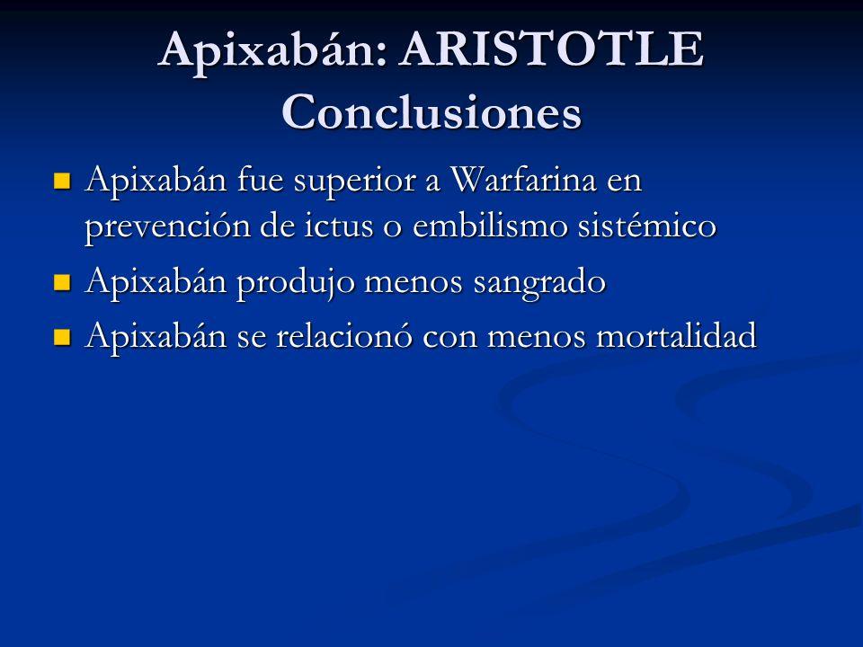 Apixabán: ARISTOTLE Conclusiones Apixabán fue superior a Warfarina en prevención de ictus o embilismo sistémico Apixabán fue superior a Warfarina en p
