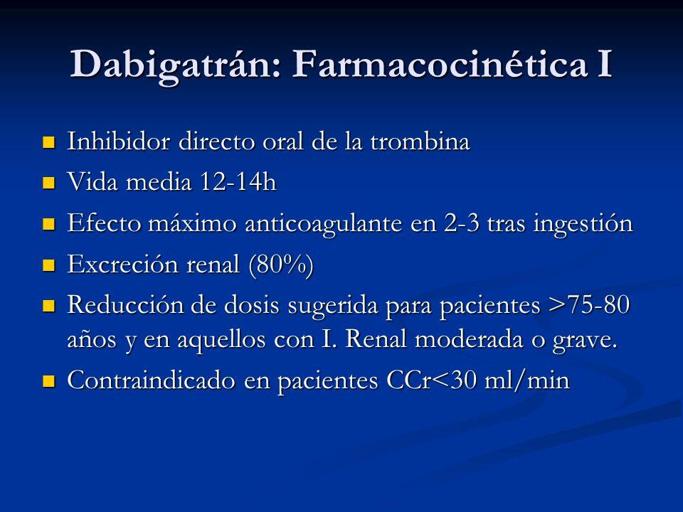 Dabigatrán: Farmacocinética I Inhibidor directo oral de la trombina Inhibidor directo oral de la trombina Vida media 12-14h Vida media 12-14h Efecto m
