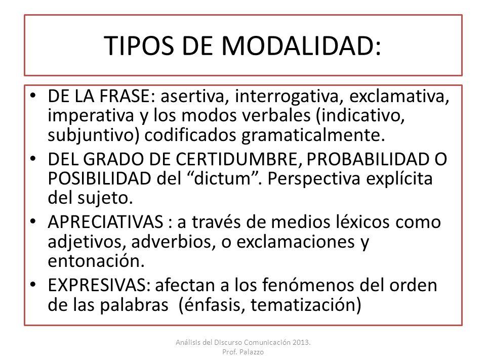 TIPOS DE MODALIDAD: DE LA FRASE: asertiva, interrogativa, exclamativa, imperativa y los modos verbales (indicativo, subjuntivo) codificados gramatical