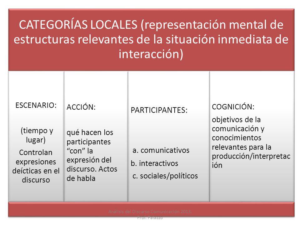 CATEGORÍAS LOCALES (representación mental de estructuras relevantes de la situación inmediata de interacción) ESCENARIO: (tiempo y lugar) Controlan ex