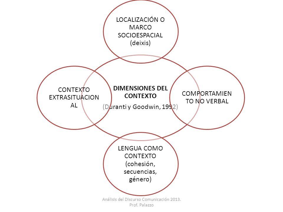 DIMENSIONES DEL CONTEXTO (Duranti y Goodwin, 1992) LOCALIZACIÓN O MARCO SOCIOESPACIAL (deixis) COMPORTAMIEN TO NO VERBAL LENGUA COMO CONTEXTO (cohesió