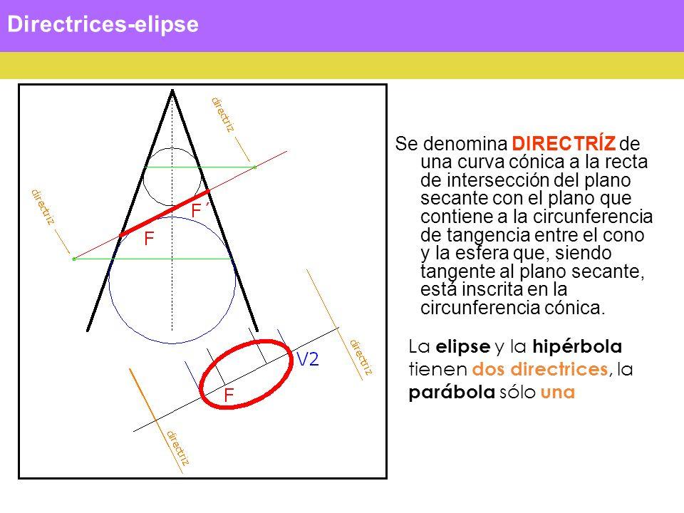 Directrices-elipse Se denomina DIRECTRÍZ de una curva cónica a la recta de intersección del plano secante con el plano que contiene a la circunferenci
