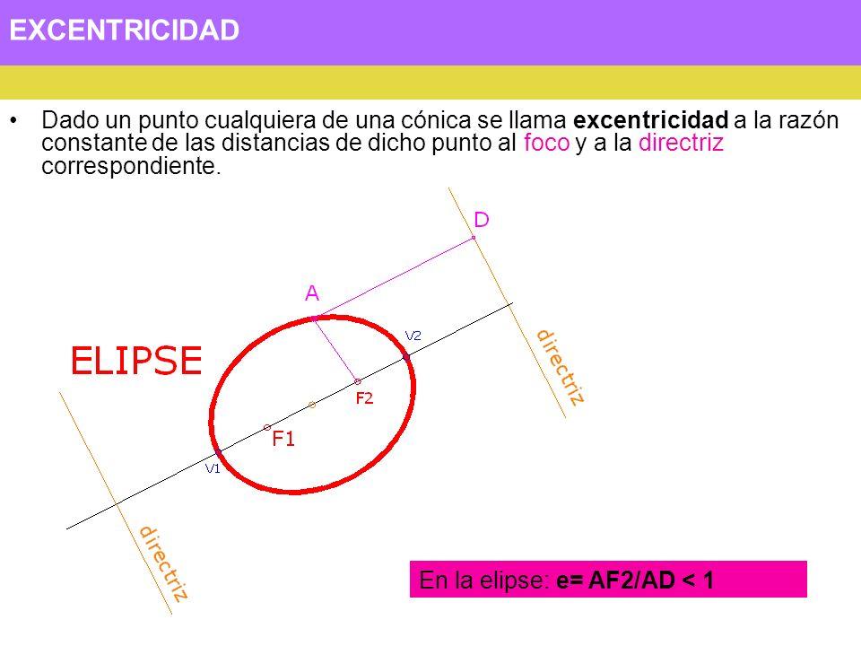 EXCENTRICIDAD Dado un punto cualquiera de una cónica se llama excentricidad a la razón constante de las distancias de dicho punto al foco y a la directriz correspondiente.