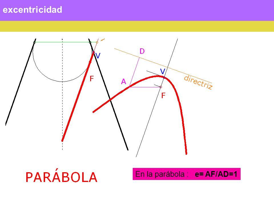 excentricidad En la parábola : e= AF/AD=1