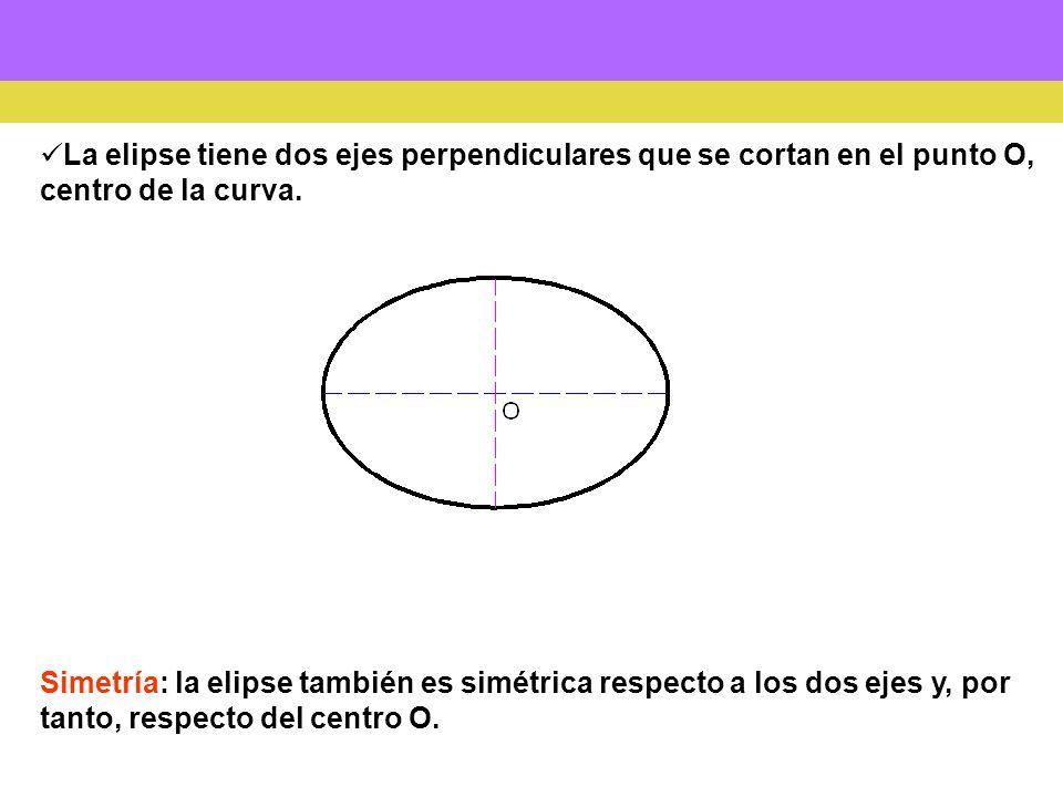 La elipse tiene dos ejes perpendiculares que se cortan en el punto O, centro de la curva. Simetría: la elipse también es simétrica respecto a los dos