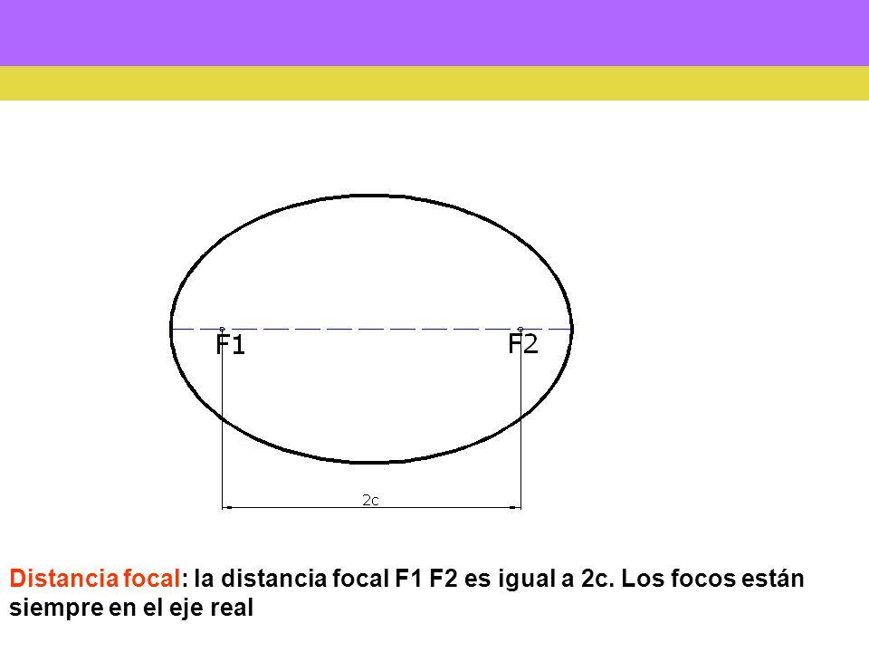 Distancia focal: la distancia focal F1 F2 es igual a 2c. Los focos están siempre en el eje real