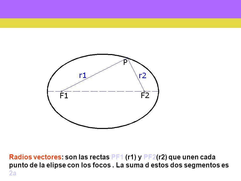 Radios vectores: son las rectas PF1 (r1) y PF2(r2) que unen cada punto de la elipse con los focos. La suma d estos dos segmentos es 2a