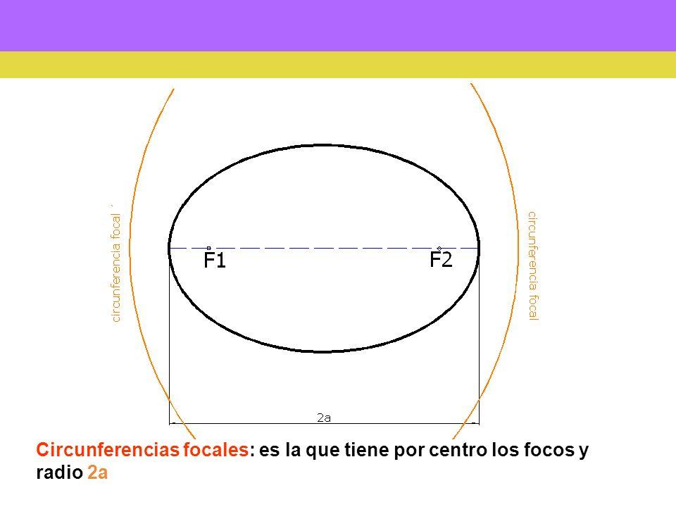 Circunferencias focales: es la que tiene por centro los focos y radio 2a