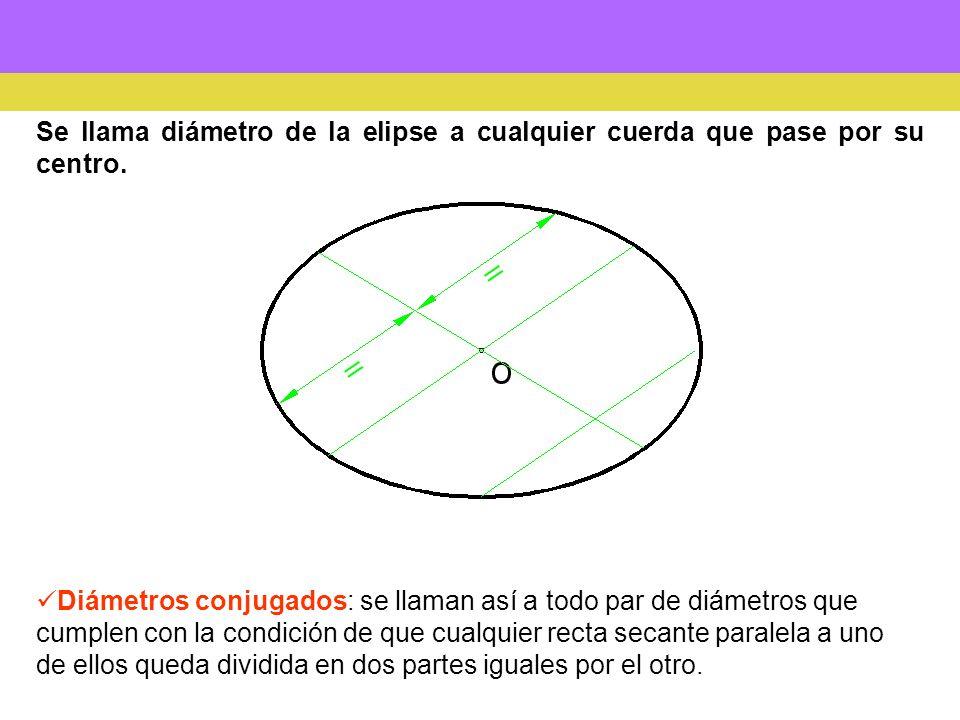 Diámetros conjugados: se llaman así a todo par de diámetros que cumplen con la condición de que cualquier recta secante paralela a uno de ellos queda dividida en dos partes iguales por el otro.