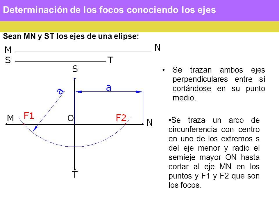 Determinación de los focos conociendo los ejes Sean MN y ST los ejes de una elipse: Se trazan ambos ejes perpendiculares entre sí cortándose en su pun