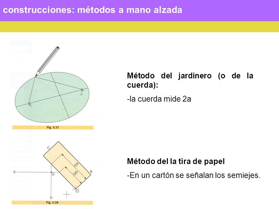 construcciones: métodos a mano alzada Método del jardinero (o de la cuerda): -la cuerda mide 2a Método del la tira de papel -En un cartón se señalan los semiejes.