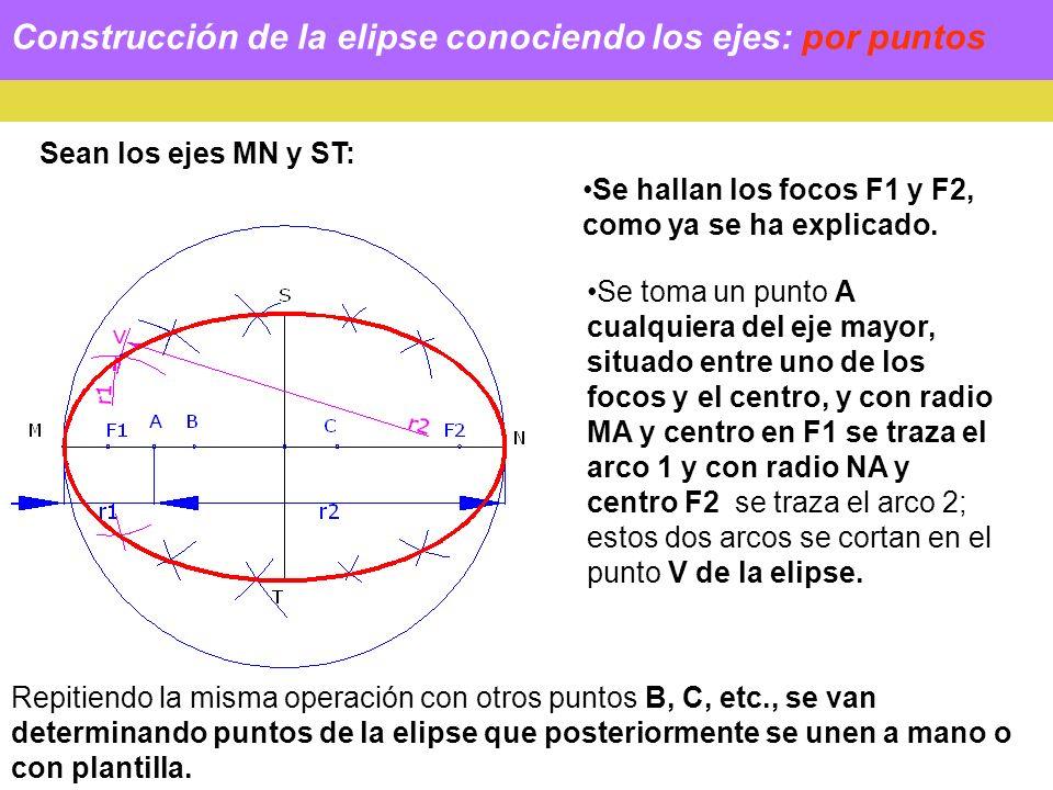 Construcción de la elipse conociendo los ejes: por puntos Sean los ejes MN y ST: Se hallan los focos F1 y F2, como ya se ha explicado. Se toma un punt