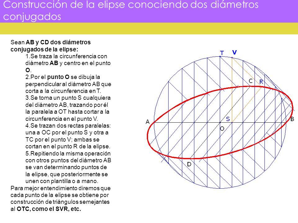 Construcción de la elipse conociendo dos diámetros conjugados Sean AB y CD dos diámetros conjugados de la elipse: 1.Se traza la circunferencia con diá
