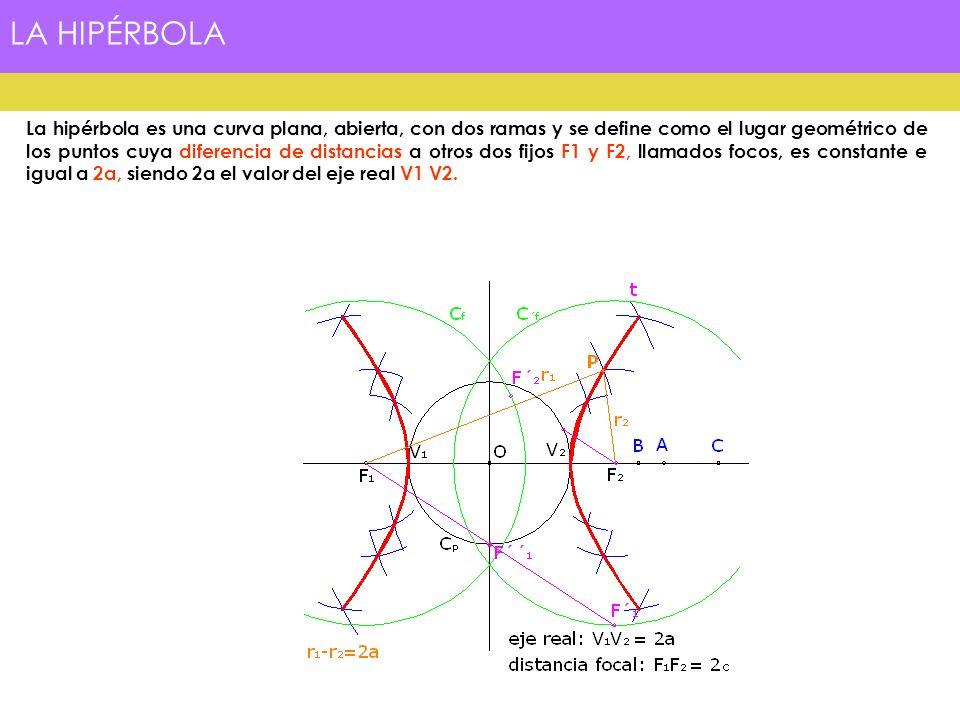 La hipérbola es una curva plana, abierta, con dos ramas y se define como el lugar geométrico de los puntos cuya diferencia de distancias a otros dos fijos F1 y F2, llamados focos, es constante e igual a 2a, siendo 2a el valor del eje real V1 V2.