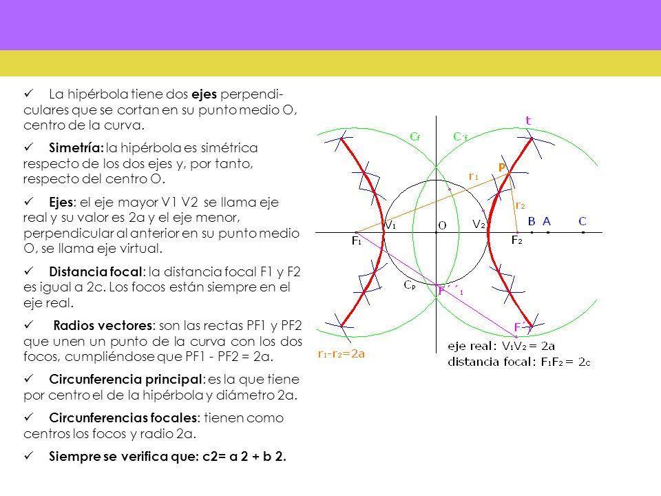 La hipérbola tiene dos ejes perpendi- culares que se cortan en su punto medio O, centro de la curva. Simetría: la hipérbola es simétrica respecto de l