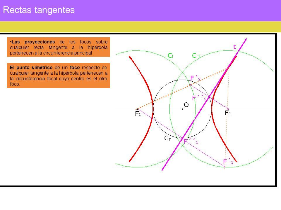Rectas tangentes Las proyecciones de los focos sobre cualquier recta tangente a la hipérbola pertenecen a la circunferencia principal El punto simétrico de un foco respecto de cualquier tangente a la hipérbola pertenecen a la circunferencia focal cuyo centro es el otro foco.