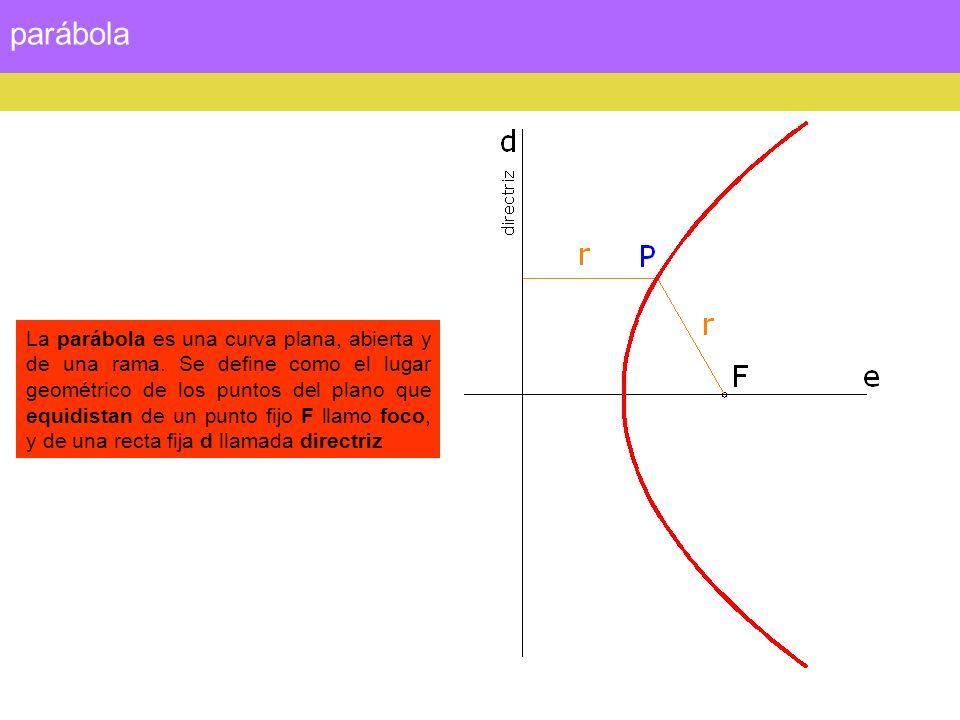 parábola La parábola es una curva plana, abierta y de una rama. Se define como el lugar geométrico de los puntos del plano que equidistan de un punto