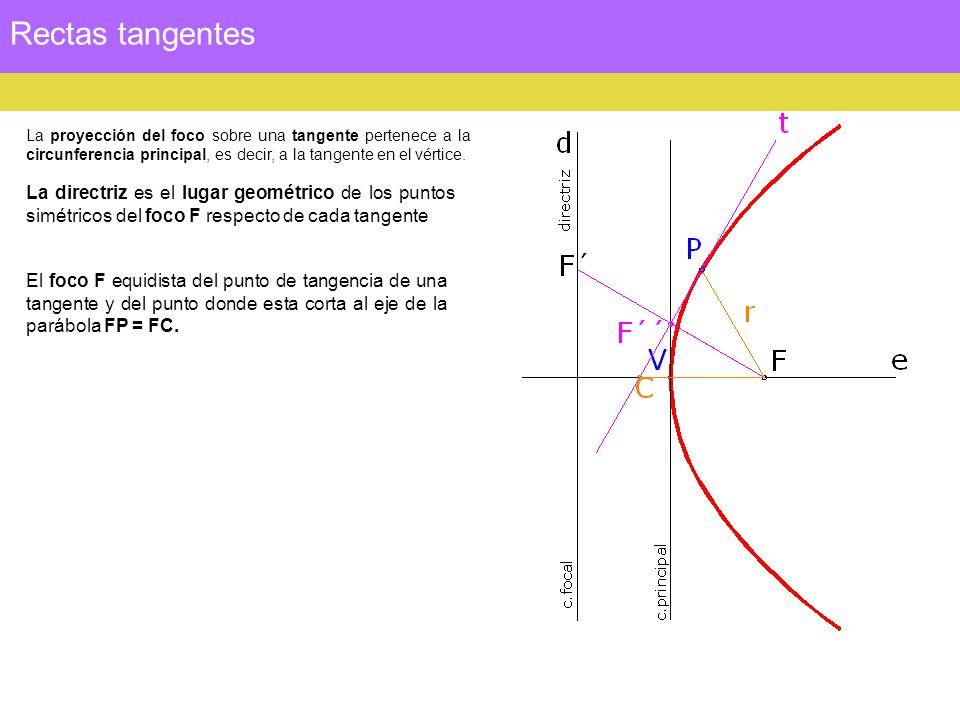 Rectas tangentes La proyección del foco sobre una tangente pertenece a la circunferencia principal, es decir, a la tangente en el vértice. La directri
