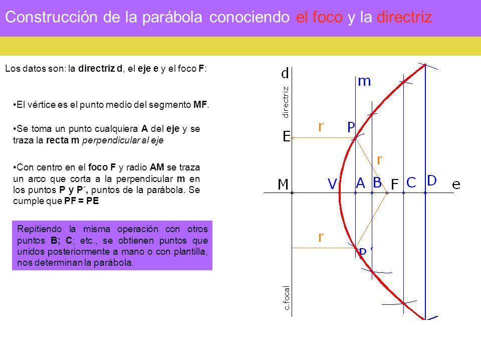 Construcción de la parábola conociendo el foco y la directriz Los datos son: la directriz d, el eje e y el foco F: El vértice es el punto medio del se