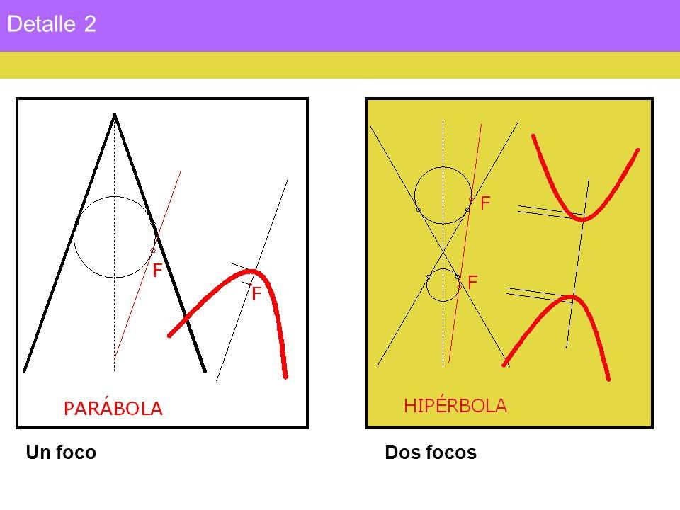 Detalle 2 Un focoDos focos