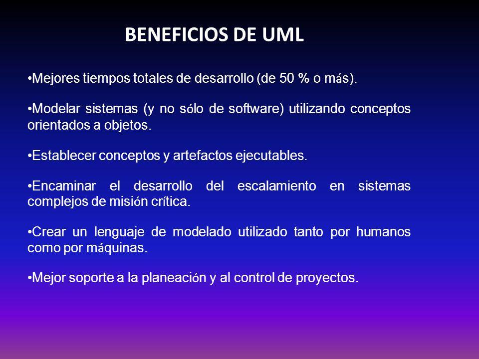 BENEFICIOS DE UML Mejores tiempos totales de desarrollo (de 50 % o m á s). Modelar sistemas (y no s ó lo de software) utilizando conceptos orientados