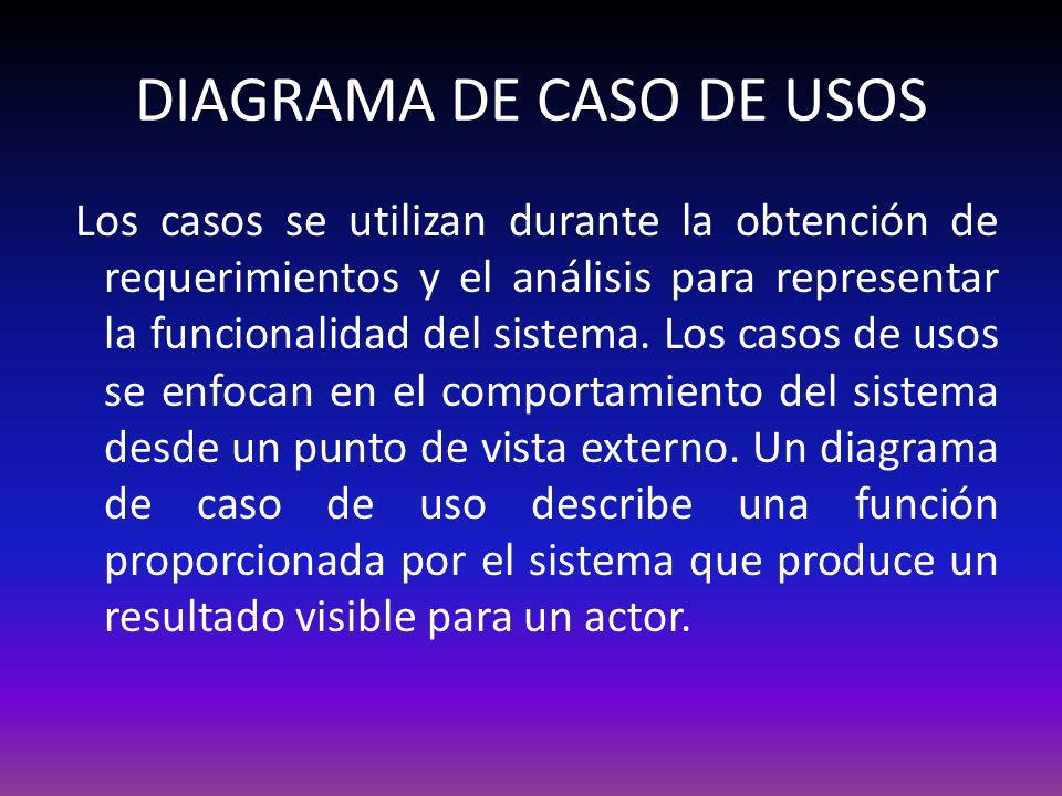 REPRESENTACION DE UN DIAGRAMA DE CASO DE USOS ACTOR: el actor no necesariamente representa a una persona en particular, si no mas bien la labor que realiza frente al sistema.