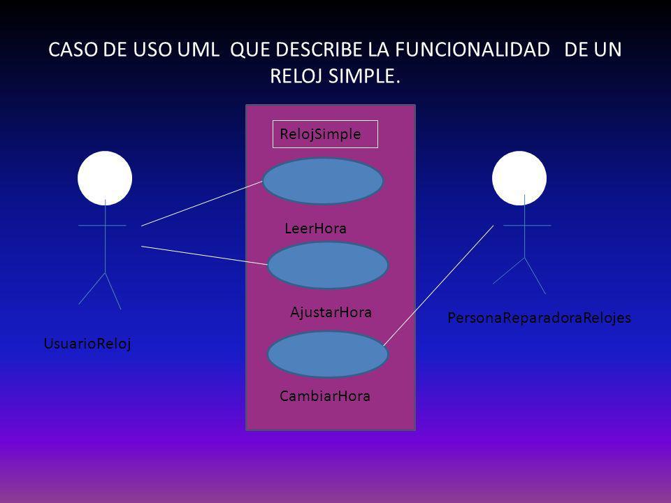 DIAGRAMA DE CLASES Las clases son abstracciones y estructura del comportamiento de un conjunto de objetos.los objetos son instancias de las clases que se crean, modifican durante la ejecución del sistema.