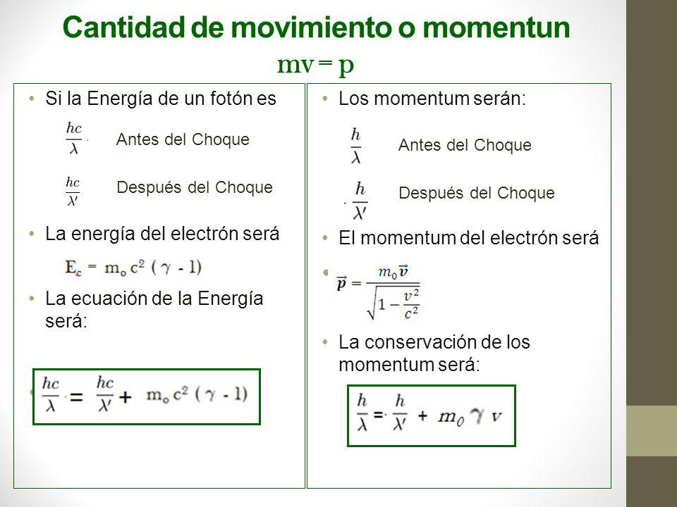 Cantidad de movimiento o momentun mv = p Si la Energía de un fotón es La energía del electrón será La ecuación de la Energía será: Los momentum serán: El momentum del electrón será La conservación de los momentum será: Antes del Choque Después del Choque Antes del Choque Después del Choque