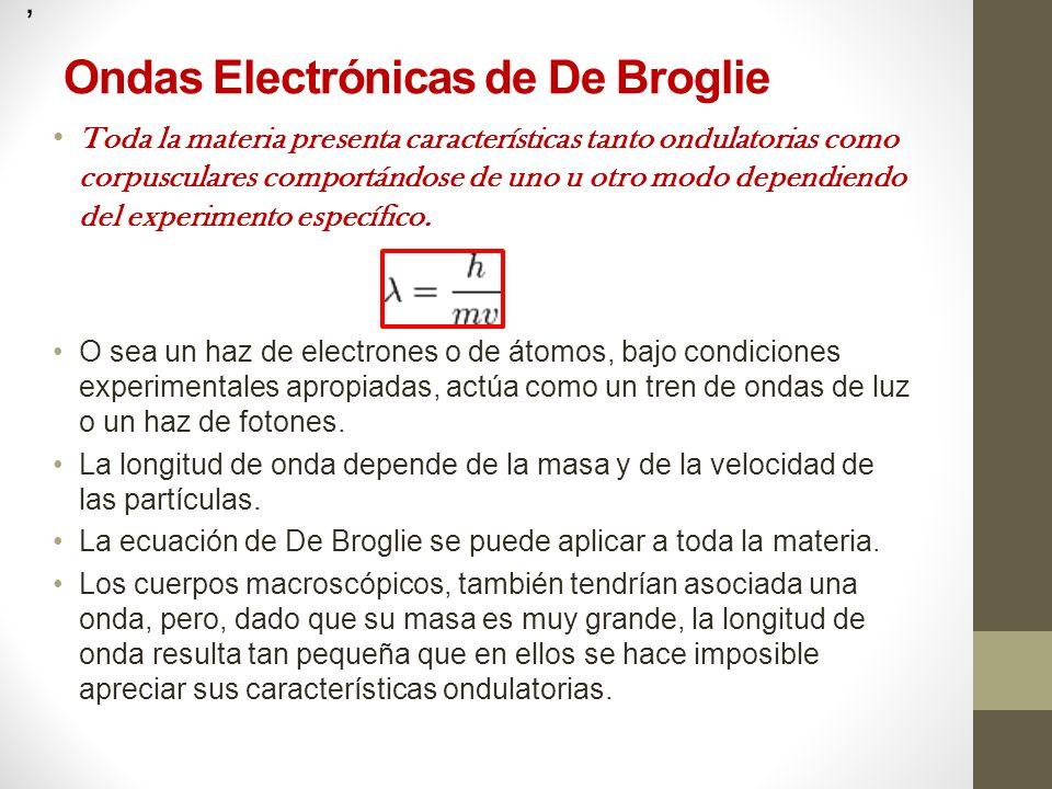 Ondas Electrónicas de De Broglie Toda la materia presenta características tanto ondulatorias como corpusculares comportándose de uno u otro modo dependiendo del experimento específico.