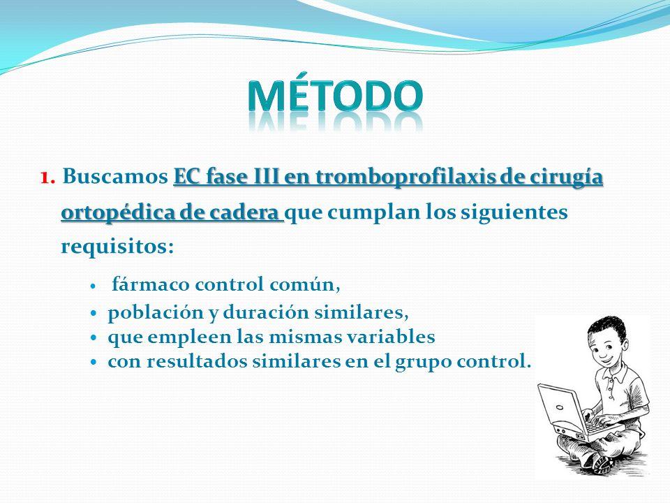 EC fase III en tromboprofilaxis de cirugía ortopédica de cadera 1.