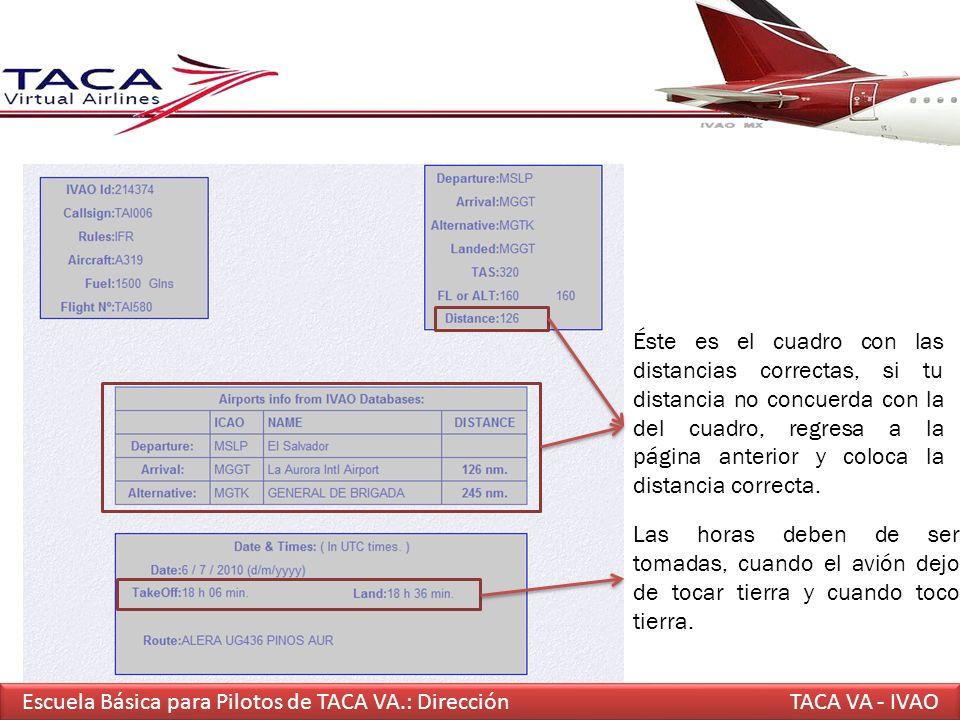 Escuela Básica para Pilotos de TACA VA.: DirecciónTACA VA - IVAO Éste es el cuadro con las distancias correctas, si tu distancia no concuerda con la d