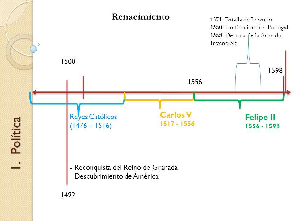 1492 1500 1.Política - Reconquista del Reino de Granada - Descubrimiento de América Reyes Católicos (1476 – 1516) Carlos V 1517 - 1556 Felipe II 1556