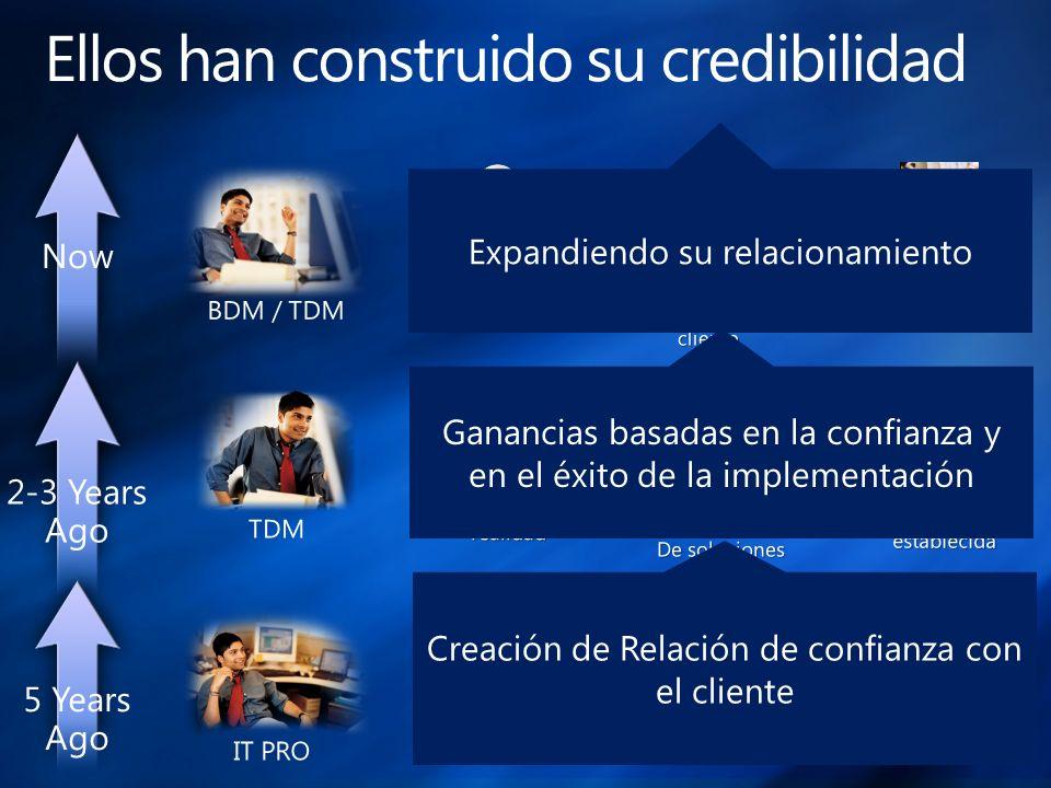 Creación de Relación de confianza con el cliente Ganancias basadas en la confianza y en el éxito de la implementación Expandiendo su relacionamiento