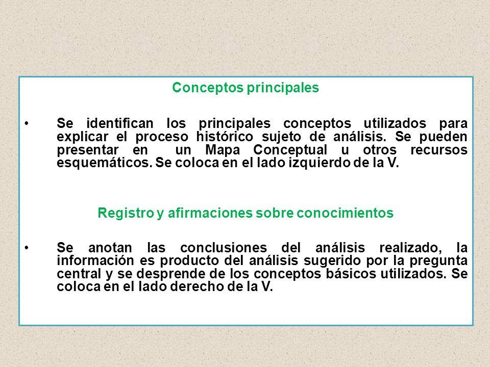 Conceptos principales Se identifican los principales conceptos utilizados para explicar el proceso histórico sujeto de análisis. Se pueden presentar e