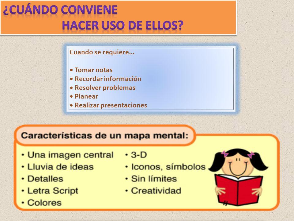 Cuando se requiere... Tomar notas Recordar información Resolver problemas Planear Realizar presentaciones
