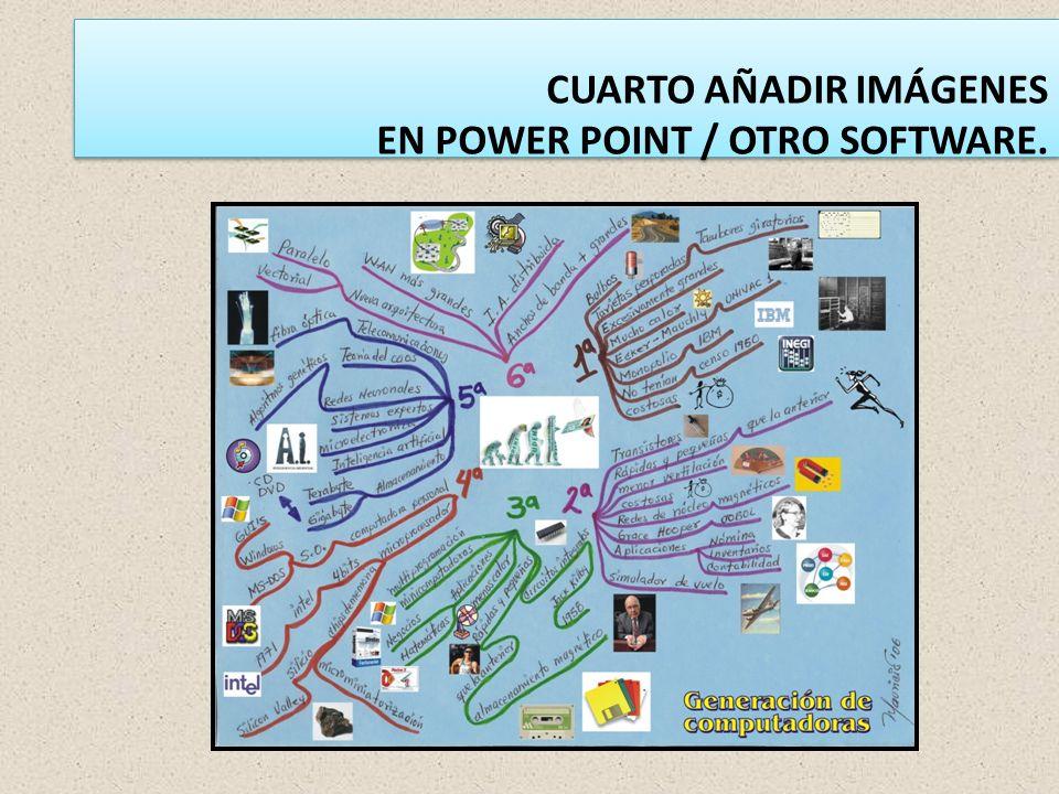 CUARTO AÑADIR IMÁGENES EN POWER POINT / OTRO SOFTWARE.