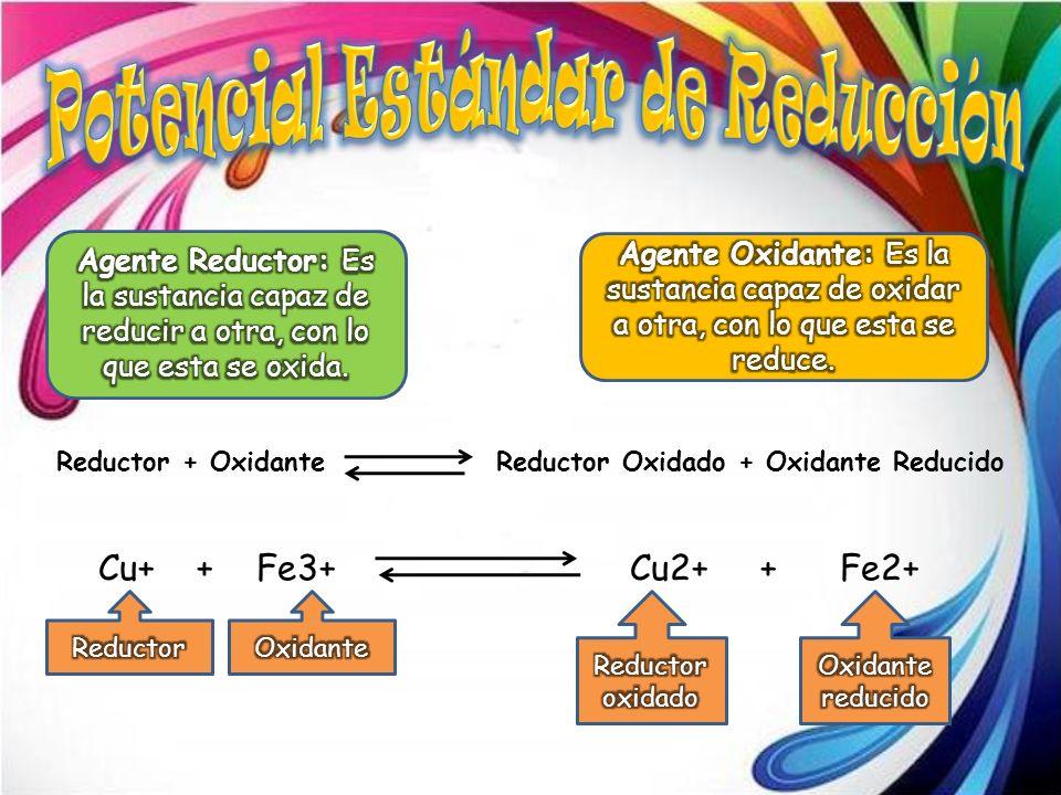 Reductor + Oxidante Reductor Oxidado + Oxidante Reducido Cu+ + Fe3+ Cu2+ + Fe2+