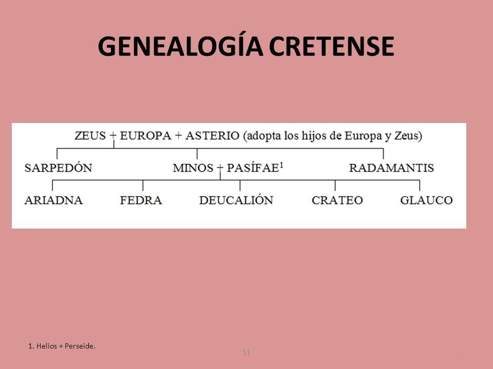 GENEALOGÍA CRETENSE 11. 1. Helios + Perseide.
