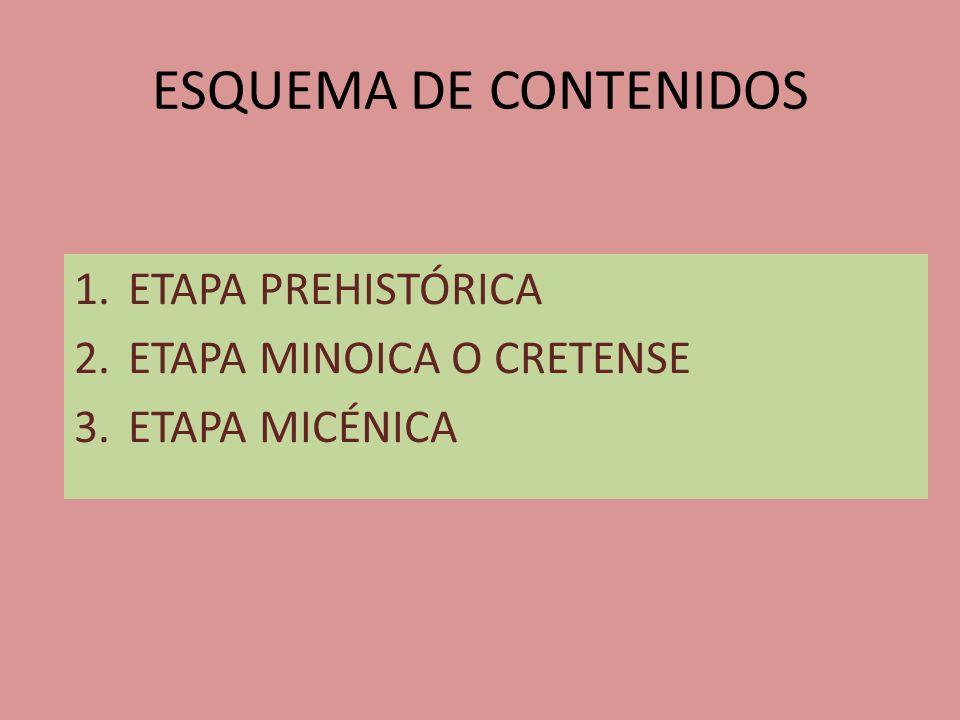 ESQUEMA DE CONTENIDOS 1.ETAPA PREHISTÓRICA 2.ETAPA MINOICA O CRETENSE 3.ETAPA MICÉNICA
