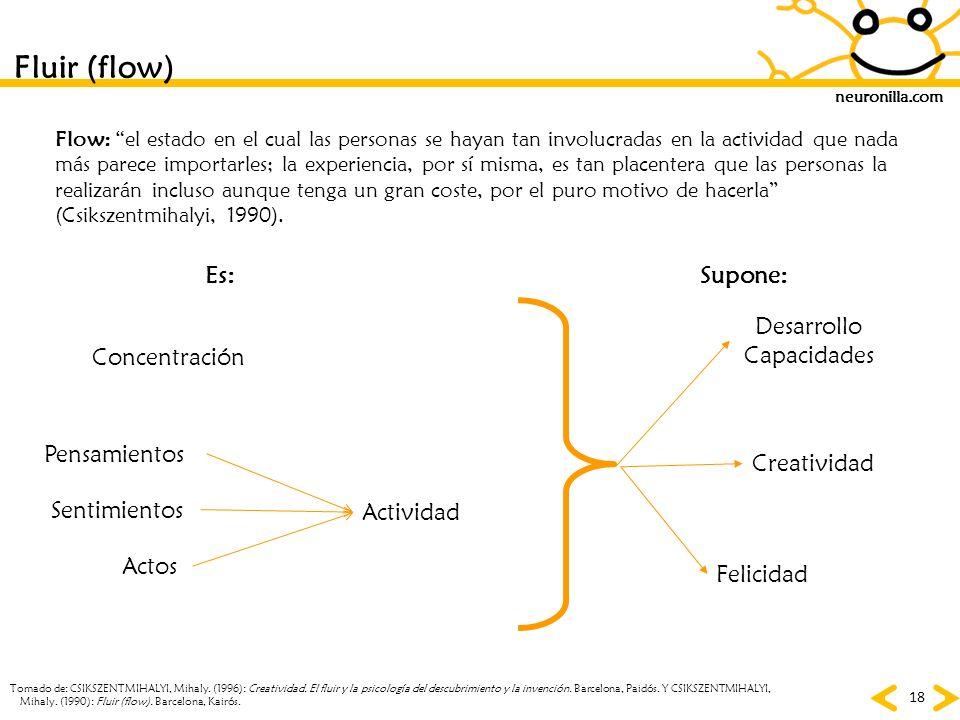neuronilla.com 18 Fluir (flow) Concentración Actividad Pensamientos Sentimientos Actos Desarrollo Capacidades Felicidad Creatividad Flow: el estado en