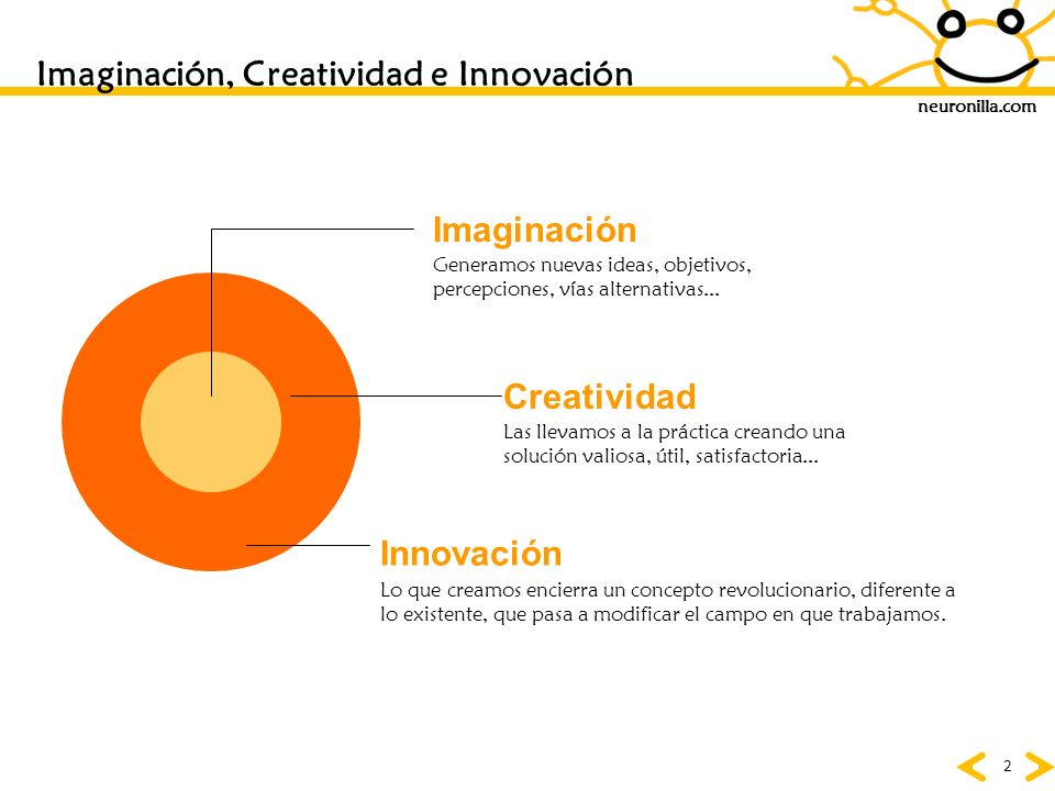 neuronilla.com 2 Imaginación, Creatividad e Innovación Imaginación Generamos nuevas ideas, objetivos, percepciones, vías alternativas... Creatividad L