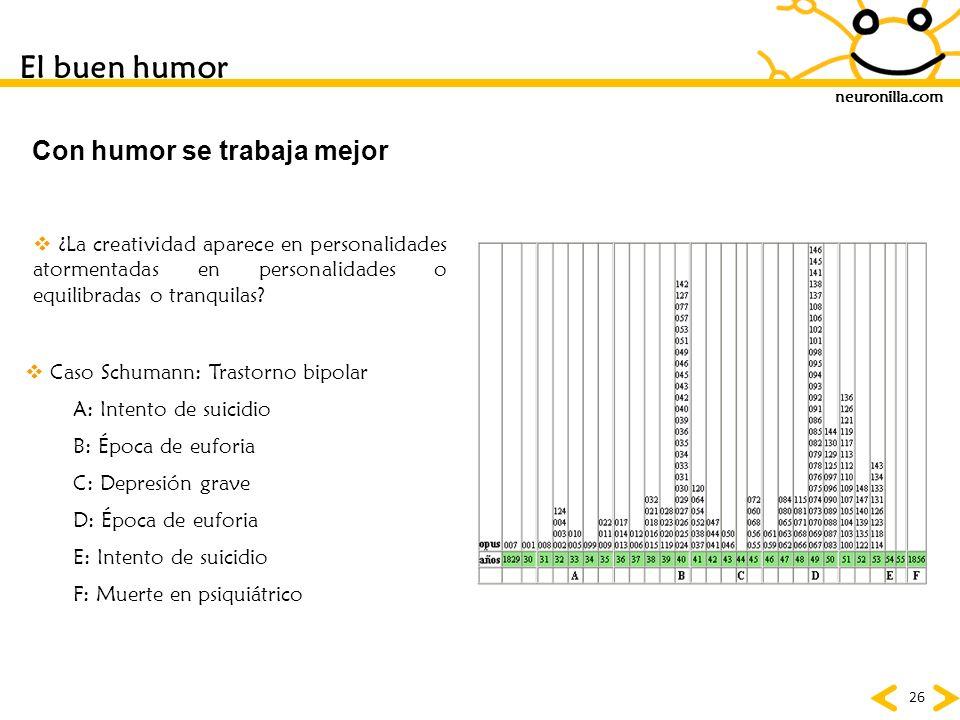 neuronilla.com 26 El buen humor ¿La creatividad aparece en personalidades atormentadas en personalidades o equilibradas o tranquilas? Con humor se tra