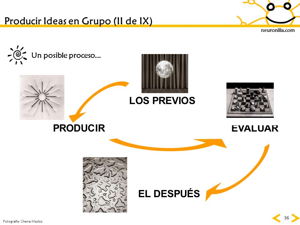 neuronilla.com 36 Producir Ideas en Grupo (II de IX) Un posible proceso... LOS PREVIOS EVALUAR EL DESPUÉS PRODUCIR Fotografía: Chema Madoz