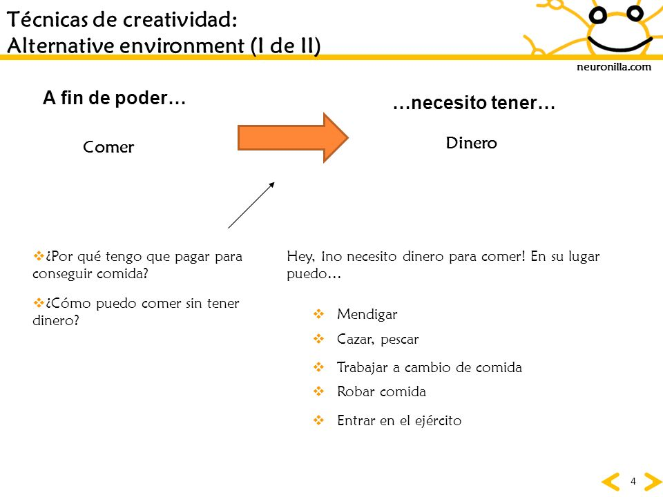 neuronilla.com 5 Técnicas de creatividad: Alternative environment (II de II) Algunas formas de tener ___________________________________ Sin necesitar _______________________________________________ Son: 1.……………………………………………………………………… 2.
