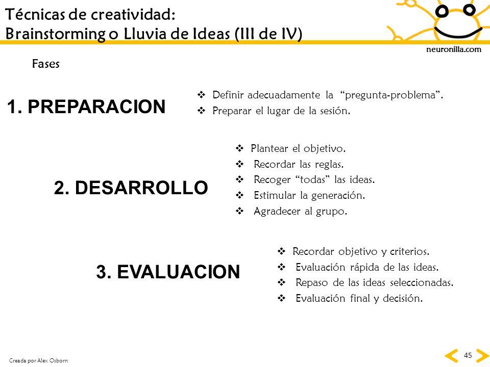 neuronilla.com 45 Técnicas de creatividad: Brainstorming o Lluvia de Ideas (III de IV) Fases 1. PREPARACION 2. DESARROLLO 3. EVALUACION Definir adecua