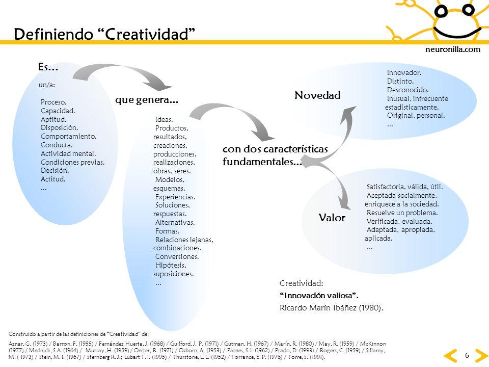 neuronilla.com 6 Definiendo Creatividad Construido a partir de las definiciones de Creatividad de: Aznar, G. (1973) / Barron, F. (1955) / Fernández Hu