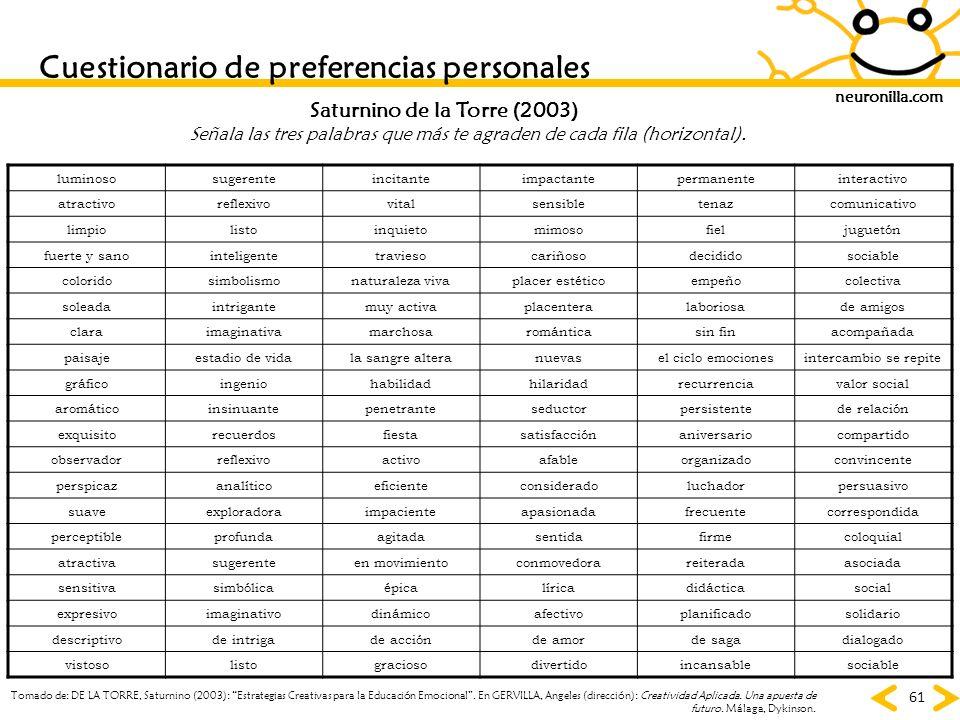 neuronilla.com 61 Cuestionario de preferencias personales Tomado de: DE LA TORRE, Saturnino (2003): Estrategias Creativas para la Educación Emocional.
